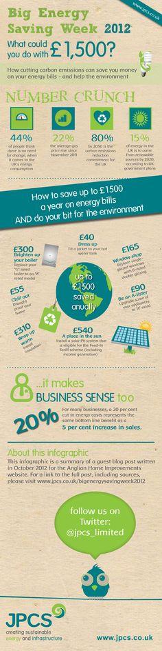 Big-Energy-Saving-Week-2012