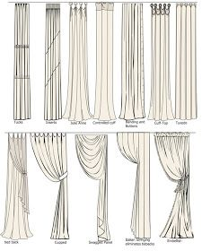The Art of Reality: Post - Be Fancied : Window Treatment *Drapes/Curtain t. - The Art of Reality: Post – Be Fancied : Window Treatment *Drapes/Curtain tips - Art Deco Curtains, Fancy Curtains, Net Curtains, Curtains Living, Drapery Panels, Window Curtains, Luxury Curtains, Window Treatments Living Room Curtains, Silk Drapes