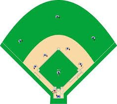 baseball field diagram printable clipart best stuff to make rh pinterest ca baseball stadium clipart free baseball field clipart
