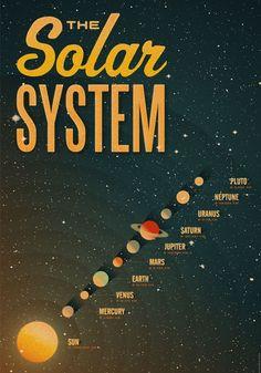 solar system alphabet - photo #39
