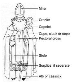 St Nicholas Costume Diagram with labels