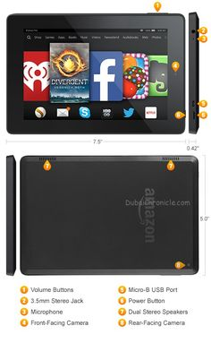Family tablet Fire HD 7 Green Monday offer right in time for Christmas