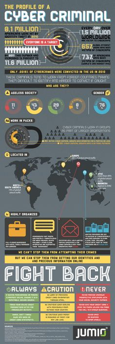 The profile of a cyber criminal #infografia #infographic #internet