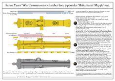 1738 tubos de piezas prusianas de 3 libras Holtzmann