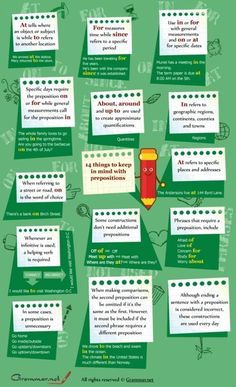 Need help keeping your prepositions straight? Check out this helpful cheatsheet! #learn #english #esl #toefl