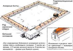 Зимние теплицы из поликарбоната своими руками: фундамент, каркас