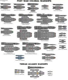 Post war ships