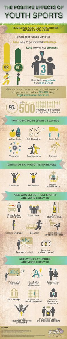 Infographic: The Positive Effects of Youth Sports