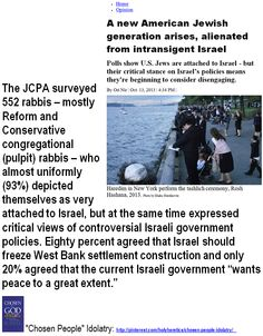 """""""Chosen People"""" Idolatry:  A new American Jewish generation arises, alienated from intransigent Israel. The JCPA surveyed 552 rabbis – mostly Reform and Conservative congregational (pulpit) rabbis – who almost uniformly (93%) depicted themselves as very attached to Israel, but at the same time expressed critical views of controversial Israeli government policies.   > > > Einstein: The worship of false gods such as Yahweh is """"fatal"""" for human progress. ..  > > > Click image!"""
