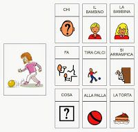comuniCAAzione: La frase minima: chi fa cosa commonCA action: the minimum sentence: who does what Preschool Games, Algebra, Speech Therapy, Sentences, Montessori, Classroom, Education, Holiday Decor, Diy