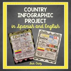 Spanish-Speaking Country Infographic Project