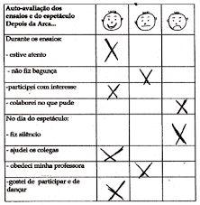 Resultado de imagem para auto avaliação da  crianças no pre escolar Words, Preschool, Early Childhood Education, Activities, Yule, Literature