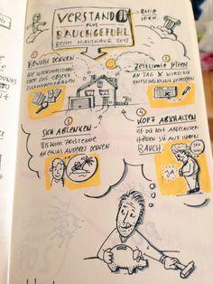 Mister Maikel @MisterMaikel: Hilfreiche #sketchnote zum Thema #Hauskauf und #Entscheidung aus dem Jahr 2015 #visualnotes