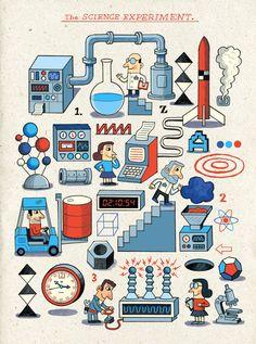 The Science Experiment - Allan Sanders : illustrator