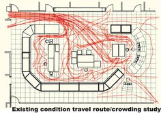 human factors and traffic flow - Google Search