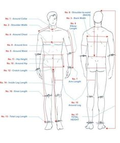 Bewitching image within printable body measurement chart for sewing