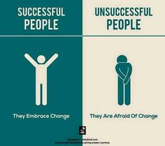 Successful vs. Unsucessful People Card Series #1