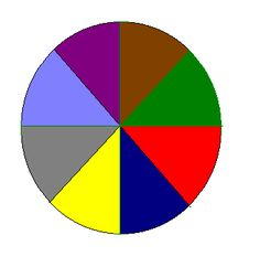 Játékos feladatok szókincs, mondat és szövegértés fejlesztéséhez - Képes vagy rá fejlesztőház Monet, Chart