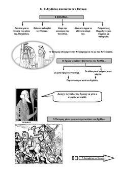 Ιστορία Γ' Δημοτικού Σχεδιαγράμματα Μαθημάτων