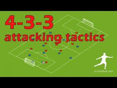 Fun Soccer Games, Soccer Practice Drills, Football Training Drills, Football Is Life, Football Players, Barcelona Training, Football Tactics, Soccer Coaching, Pep Guardiola