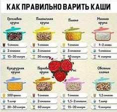 Discover recipes, home ideas, style inspiration and other ideas to try. Real Food Recipes, Cooking Recipes, Healthy Recipes, How To Make Carbonara, Fruit Photography, Mediterranean Diet Recipes, Russian Recipes, Food Illustrations, Good Food