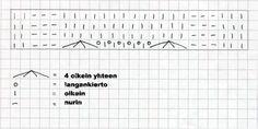 Ulla 01/05 - Neuleohjeet - Nukkumaijan unisukat Socks, Math, Crochet, Stockings, Mathematics, Crochet Hooks, Sock, Math Resources, Crocheting