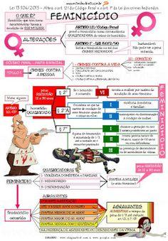 Para adquirir esse material, acesse   http://entendeudireito.blogspot.com.br/p/penal.html   e escolha a opção DIREITO PENAL - ...