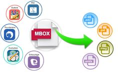 11 Best PST to MBOX Converter images | Electronics gadgets