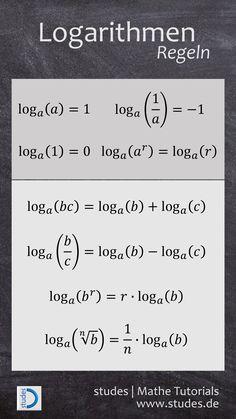 Logarithmen Regeln