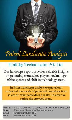 #PatentLandScapeAnalysis