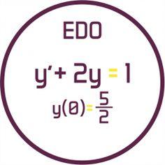 Ecuaciones diferenciales ordinarias (separación de variables con valor inicial)