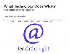 edtech-chart-for-teachers