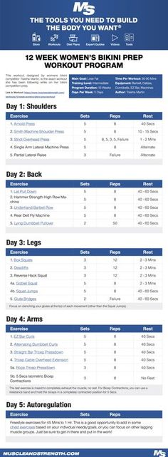 (Click through to download PDF!) This workout, designed by womens bikini competitor Traisha Martin, is the exact workout she has been following while on her bikini competition prep. #workout #gym #fitness