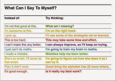 growth mindset bulletin board - Google Search
