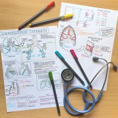 I wish I could make my study notes look this nice and have the time to make them look this nice