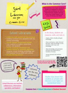 School Librarians and the Common Core | Infographic
