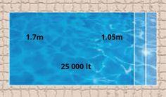 30 Best splish splash images in 2018 | Swimming pools, Pool