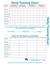 Potty Training Chart Free Printable  KidsPotty Training