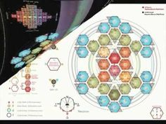 QC 43 – The Periodic Table    A new Periodic table reflecting all the quantum…