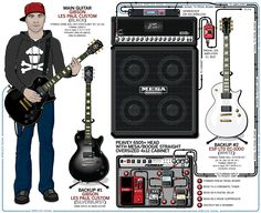 Kevin Skaff – A Day To Remember – 2010 | Guitar.com