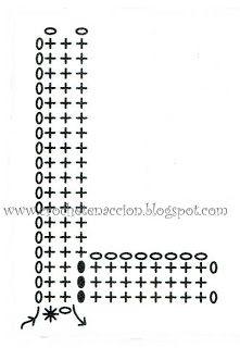 I love crochet: Abecedario tejido a crochet Moogly Crochet, Crochet Motifs, Crochet Diagram, Crochet Chart, Crochet Basics, Filet Crochet, Crochet Patterns, Alphabet Au Crochet, Crochet Letters Pattern