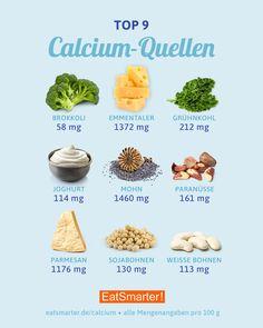 Calcium – stabilisiert die Knochensubstanz – Diet and Nutrition Healthy Food List, Healthy Life, Healthy Eating, Healthy Recipes, Source De Calcium, Valeur Nutritive, Alkaline Diet, Health Snacks, Health Foods