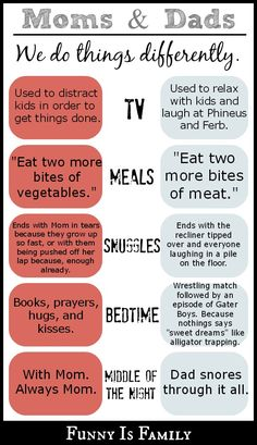 Moms and Dads: We Do Things Differently @FunnyIsFamily  #humor #parenting