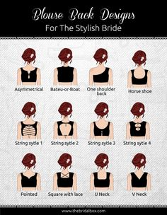 Blouse back neck designs have been a rage. Here are 54 stylish back neck blouse designs of 2016. Pick the best blouse to complement your designer saree.