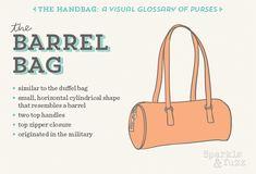 The Handbag- A Visual Glossary of Purses- The Barrel Bag Bolsa Barril 6d6bb3d9463