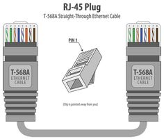 cat 5 6 cabling standard and cable type networking pinterest  cat 5 6 cabling standard and cable type networking pinterest cable and cat