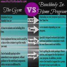 Life of a Football Wife: Gym Membership vs Beachbody Programs