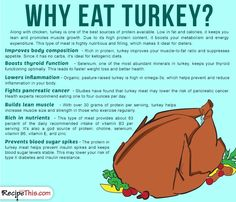 Cooking Tips Podcasts   Why Eat Turkey from RecipeThis.com