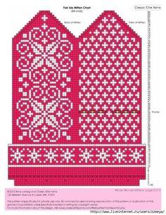 Bilderesultat for selbu charts knitting Knitted Mittens Pattern, Fair Isle Knitting Patterns, Knit Mittens, Knitting Charts, Knitted Gloves, Knitting Stitches, Knitting Designs, Knitting Socks, Hand Knitting