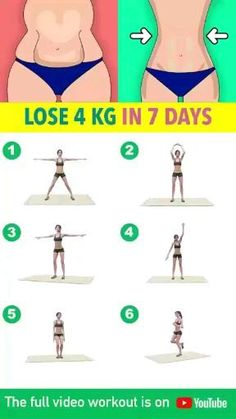 Full Body Gym Workout, Back Fat Workout, Band Workout, Slim Waist Workout, Gym Workout Videos, Flat Belly Workout, Gym Workout For Beginners, Abs Workout Routines, Fitness Workout For Women